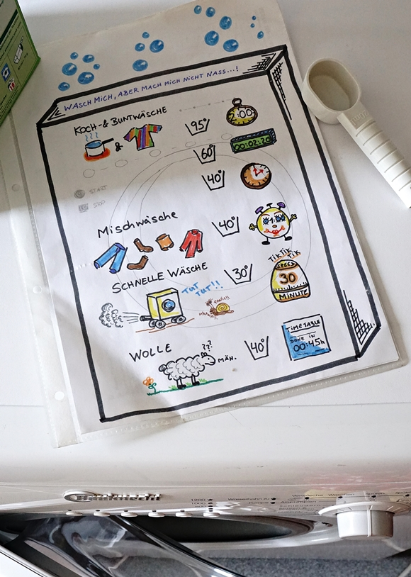 Hilfszettel Dauer Waschmaschinenprogramme by TOC